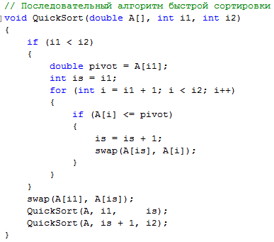 Общая схема алгоритма быстрой